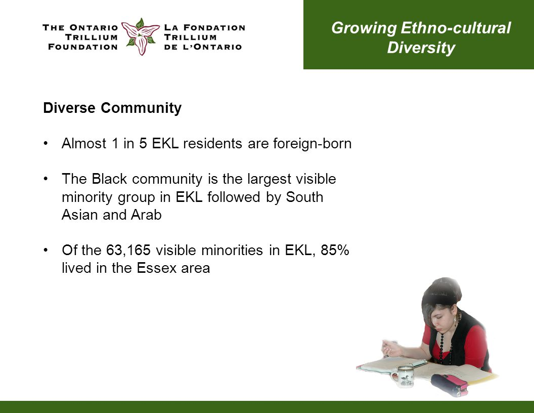 Growing Ethno-cultural Diversity Diverse Community Almost 1 in 5 EKL residents are foreign-born The Black community is the largest visible minority group in EKL followed by South Asian and Arab Of the 63,165 visible minorities in EKL, 85% lived in the Essex area