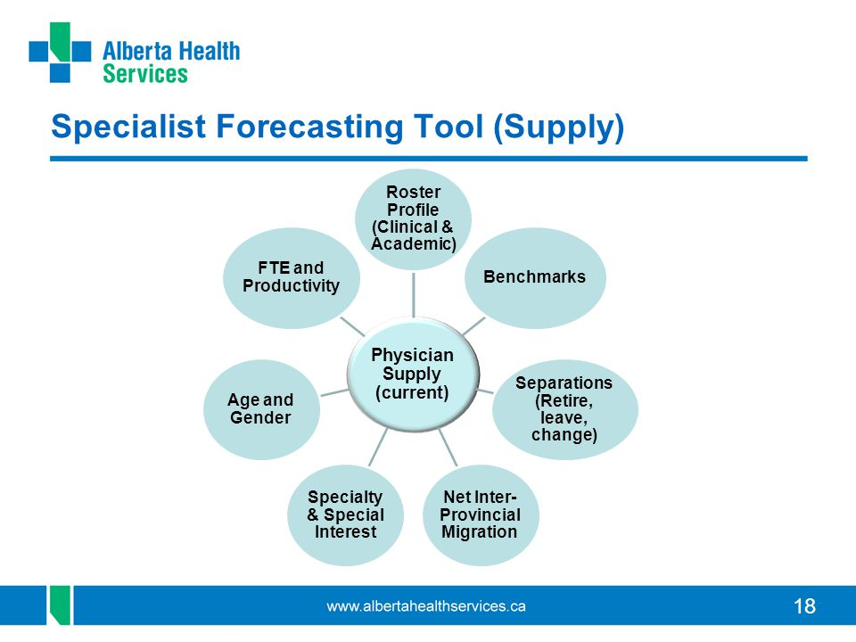 18 Specialist Forecasting Tool (Supply) Physician Supply (current) Roster Profile (Clinical & Academic) Benchmarks Separations (Retire, leave, change) Net Inter- Provincial Migration Specialty & Special Interest Age and Gender FTE and Productivity