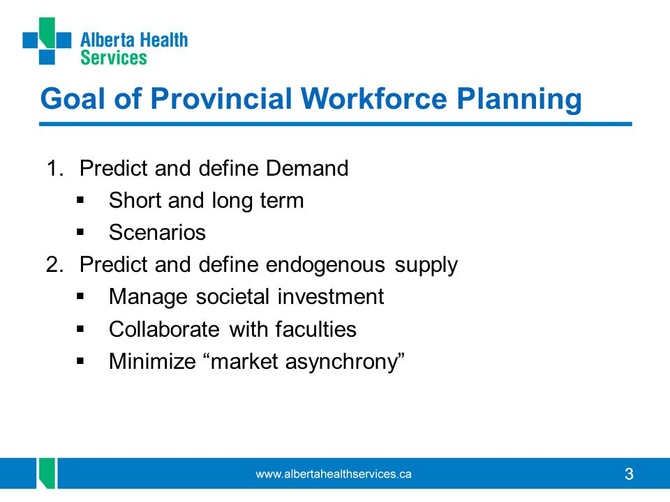 3 Goal of Provincial Workforce Planning 1.Predict and define Demand  Short and long term  Scenarios 2.Predict and define endogenous supply  Manage societal investment  Collaborate with faculties  Minimize market asynchrony