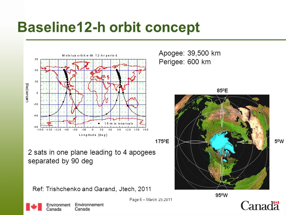 Page 6 – March 25,2011 Baseline12-h orbit concept 2 sats in one plane leading to 4 apogees separated by 90 deg Apogee: 39,500 km Perigee: 600 km Ref: Trishchenko and Garand, Jtech, 2011