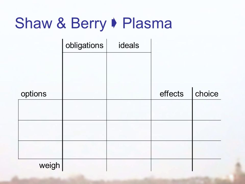 Shaw & Berry  Plasma obligationsideals optionseffectschoice weigh