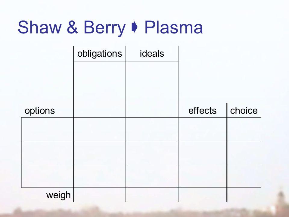 Shaw & Berry  Plasma obligationsideals optionseffectschoice weigh
