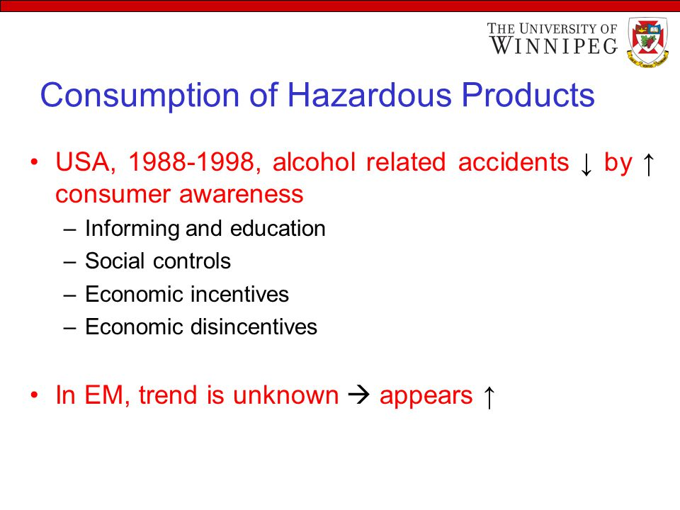 Consumption of Hazardous Products USA, , alcohol related accidents ↓ by ↑ consumer awareness –Informing and education –Social controls –Economic incentives –Economic disincentives In EM, trend is unknown  appears ↑