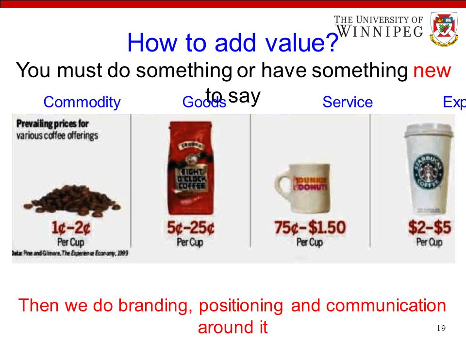 How to add value? You must do something or have something new to say Then we do branding, positioning and communication around it Commodity Goods Serv