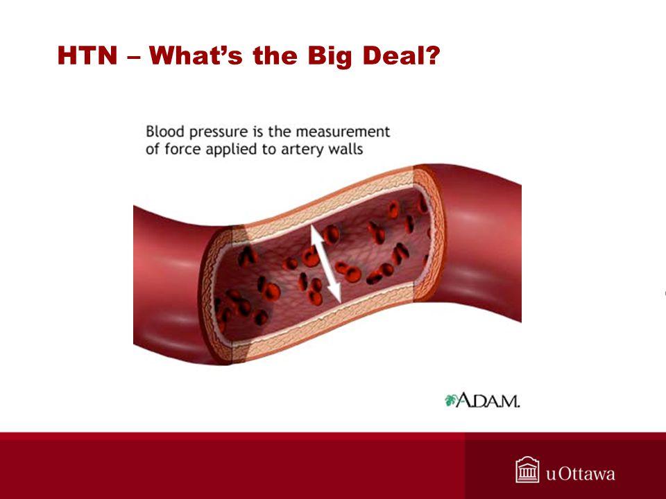 Hypertension in the ED Jason R. Frank MD MA(Ed) FRCPC DEM Academic Half Day December, 2009