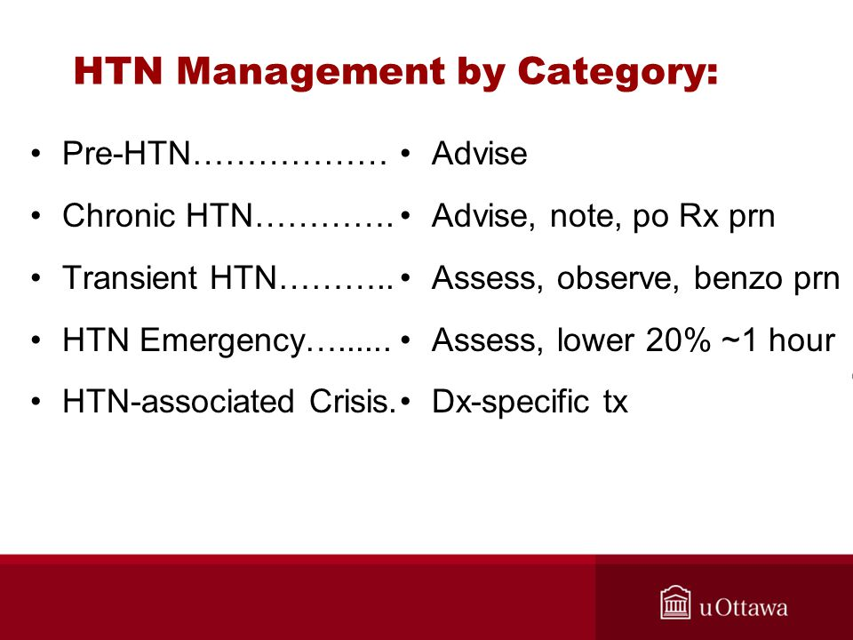 HTN Management by Category: Pre-HTN……………… Chronic HTN…………. Transient HTN……….. HTN Emergency…...... HTN-associated Crisis. Advise Advise, note, po Rx p