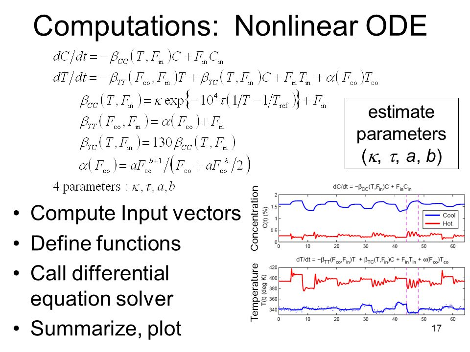 17 Computations: Nonlinear ODE Compute Input vectors Define functions Call differential equation solver Summarize, plot Temperature Concentration estimate parameters ( , , a, b)