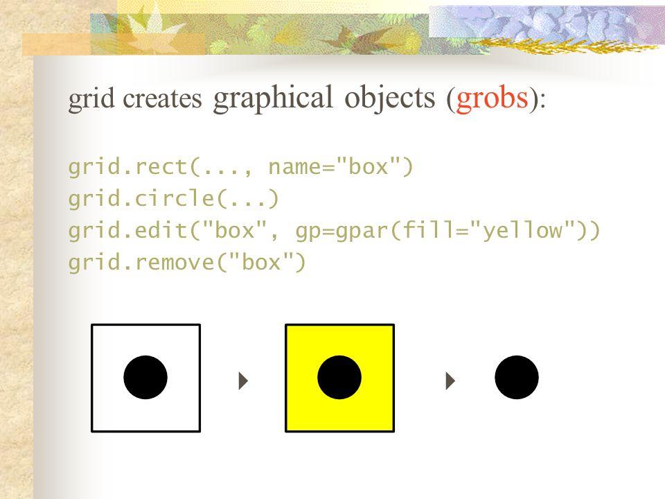 grid creates graphical objects ( grobs ): grid.rect(..., name= box ) grid.circle(...) grid.edit( box , gp=gpar(fill= yellow )) grid.remove( box ) 