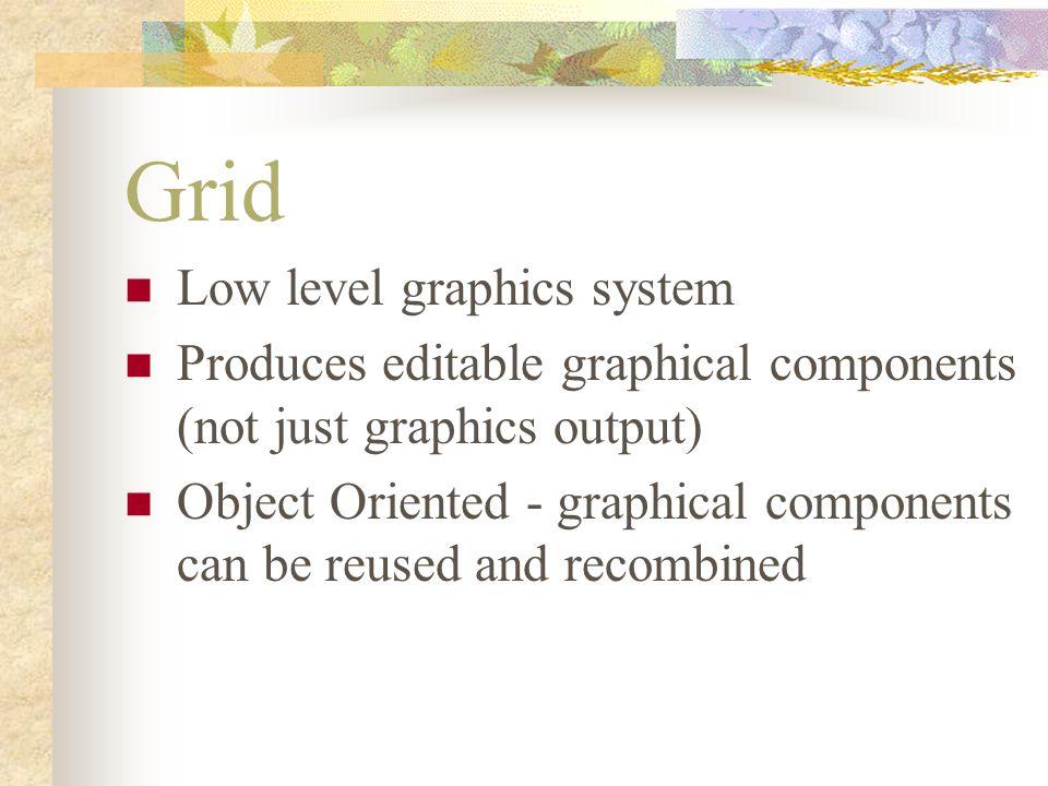 grid.edit( symbols , pch=20, gp=gpar(cex=2)) grid.edit(gPath( ldheatmap , heatMap , title ), gp=gpar(col= red )) grid.edit(gPath( ldheatmap , heatMap , heatmap ), gp=gpar(col= white , lwd=2)) 