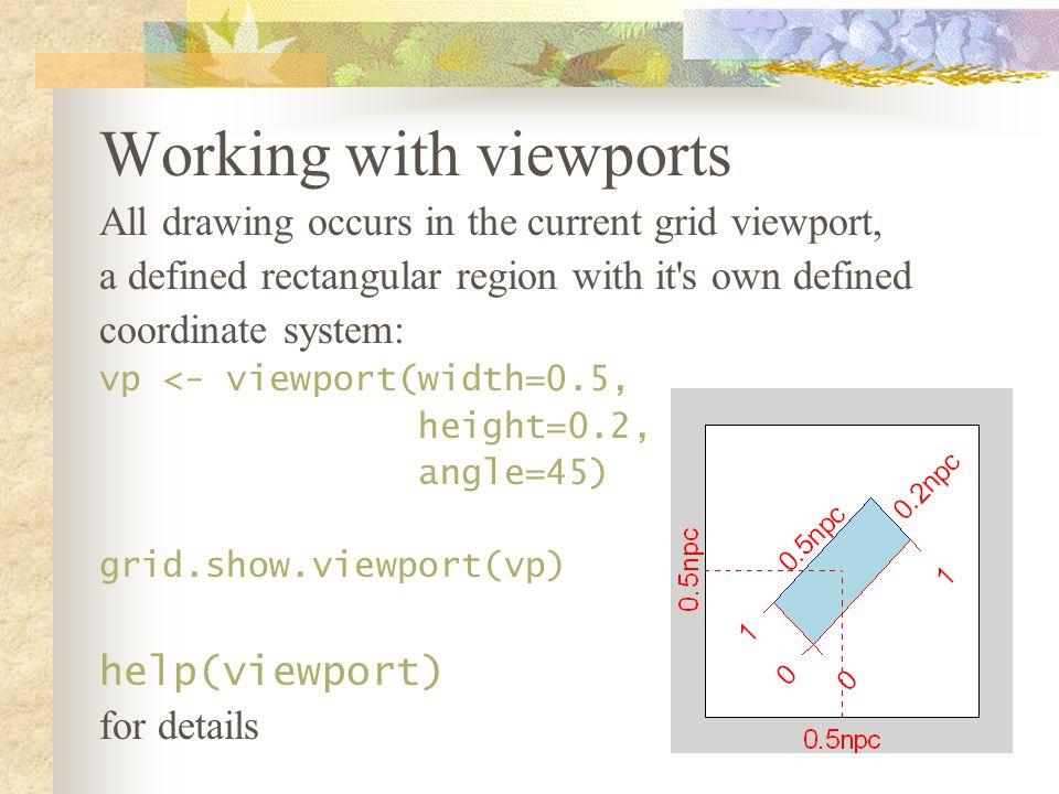 vp <- viewport(width=0.5, height=0.2, angle=45, name= VP ) pushViewport(vp) grid.rect() popViewport()
