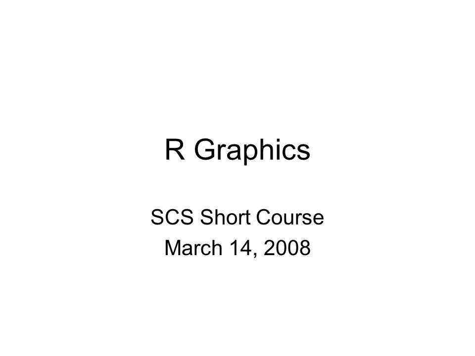 R Graphics SCS Short Course March 14, 2008
