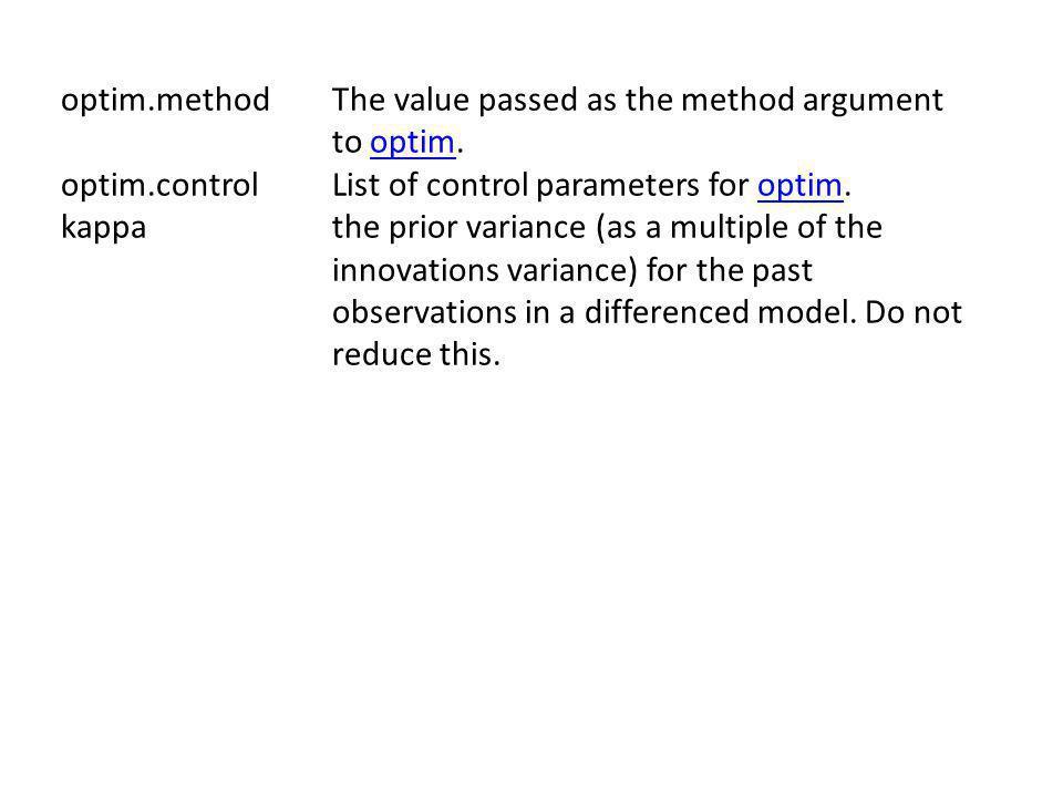 optim.method The value passed as the method argument to optim.optim optim.control List of control parameters for optim.optim kappa the prior variance