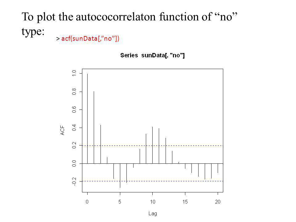 "To plot the autococorrelaton function of ""no"" type: > acf(sunData[,""no""])"