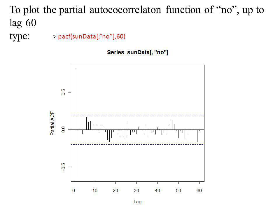 "To plot the partial autococorrelaton function of ""no"", up to lag 60 type: > pacf(sunData[,""no""],60)"