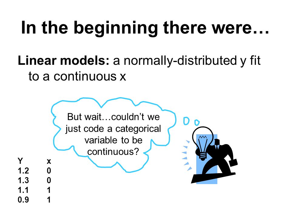 In the beginning there were… Linear models: a normally-distributed y fit to a continuous x But wait…couldn't we just code a categorical variable to be continuous.