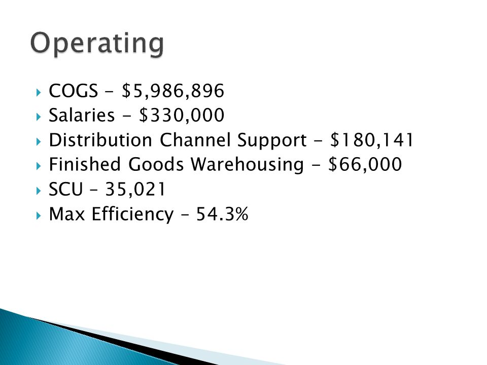  COGS - $5,986,896  Salaries - $330,000  Distribution Channel Support - $180,141  Finished Goods Warehousing - $66,000  SCU – 35,021  Max Efficiency – 54.3%