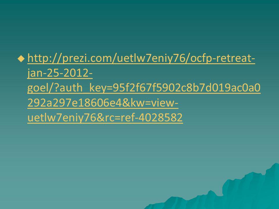  http://prezi.com/uetlw7eniy76/ocfp-retreat- jan-25-2012- goel/?auth_key=95f2f67f5902c8b7d019ac0a0 292a297e18606e4&kw=view- uetlw7eniy76&rc=ref-4028582 http://prezi.com/uetlw7eniy76/ocfp-retreat- jan-25-2012- goel/?auth_key=95f2f67f5902c8b7d019ac0a0 292a297e18606e4&kw=view- uetlw7eniy76&rc=ref-4028582