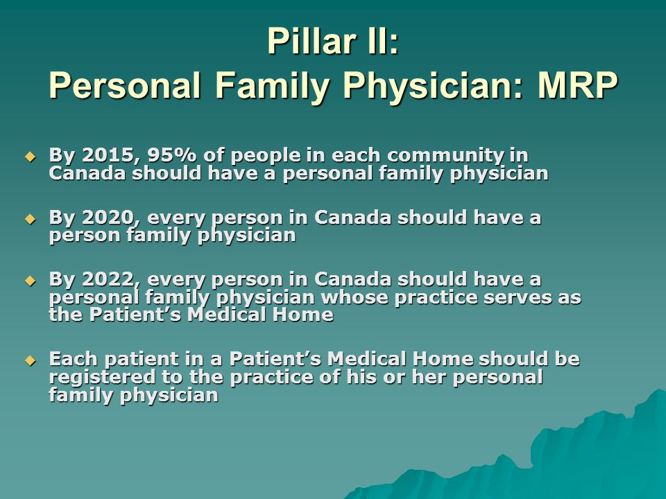 Pillar II: Personal Family Physician: MRP  By 2015, 95% of people in each community in Canada should have a personal family physician  By 2020, every person in Canada should have a person family physician  By 2022, every person in Canada should have a personal family physician whose practice serves as the Patient's Medical Home  Each patient in a Patient's Medical Home should be registered to the practice of his or her personal family physician