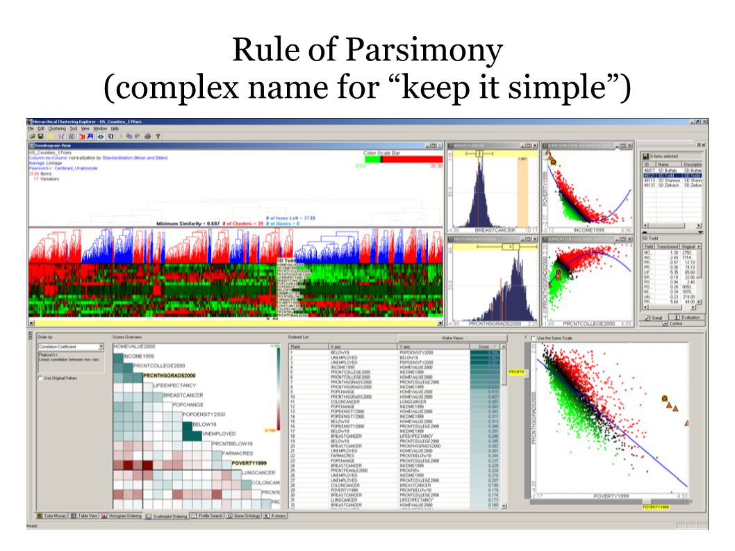 Rule of Parsimony (complex name for keep it simple )