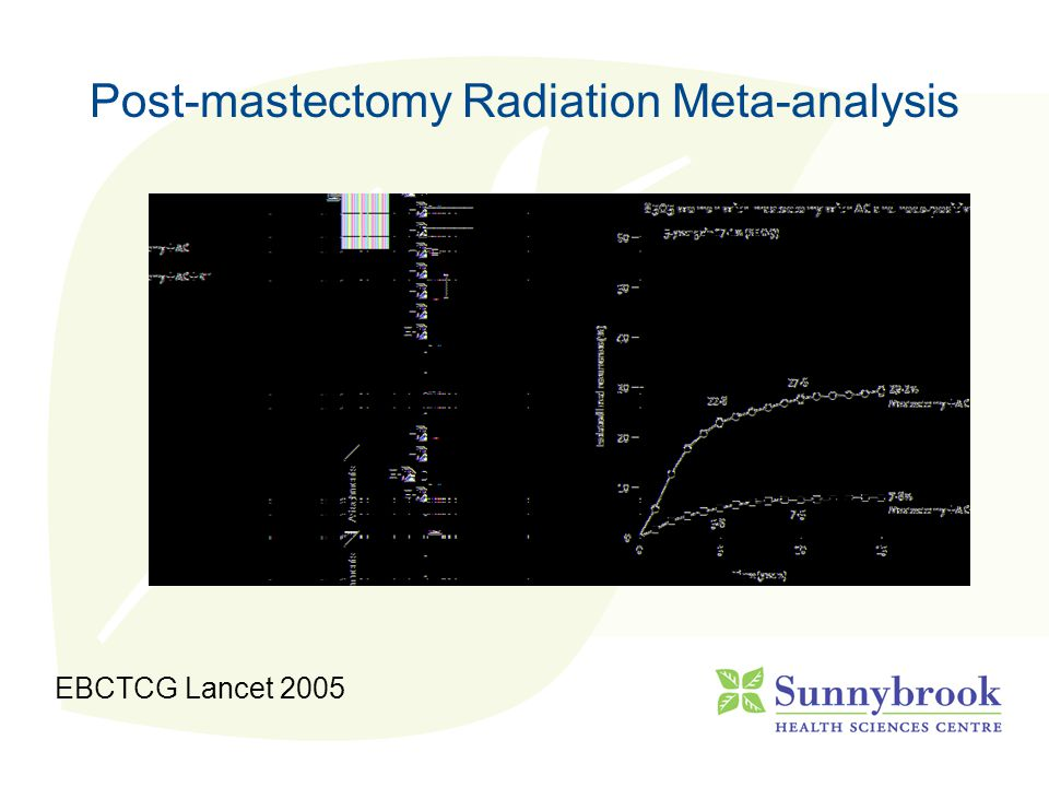 Post-mastectomy Radiation Meta-analysis EBCTCG Lancet 2005