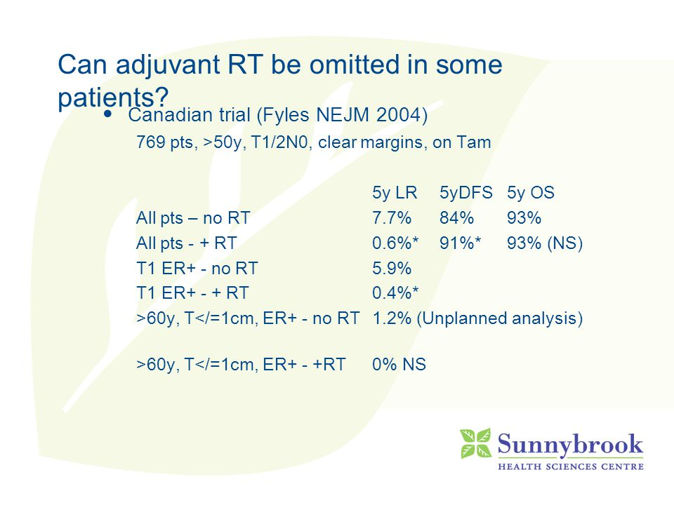 Can adjuvant RT be omitted in some patients? Canadian trial (Fyles NEJM 2004) 769 pts, >50y, T1/2N0, clear margins, on Tam 5y LR5yDFS5y OS All pts – n