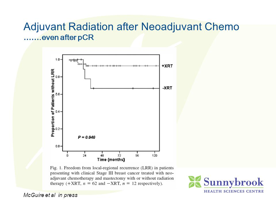Adjuvant Radiation after Neoadjuvant Chemo …….even after pCR McGuire et al in press