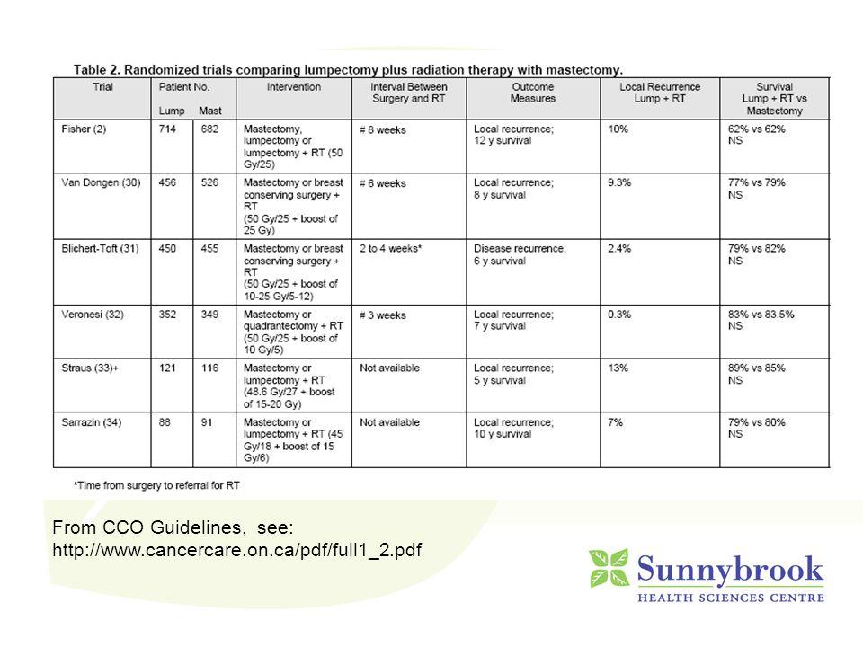 Adjuvant radiation following BCS in EBC 4 RCTs of Lumpectomy +/- XRT