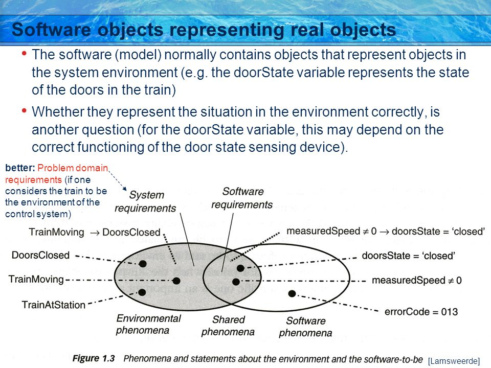 SEG3101 (Fall 2010). Basics – the RE process. 24 Software objects representing real objects The software (model) normally contains objects that repres