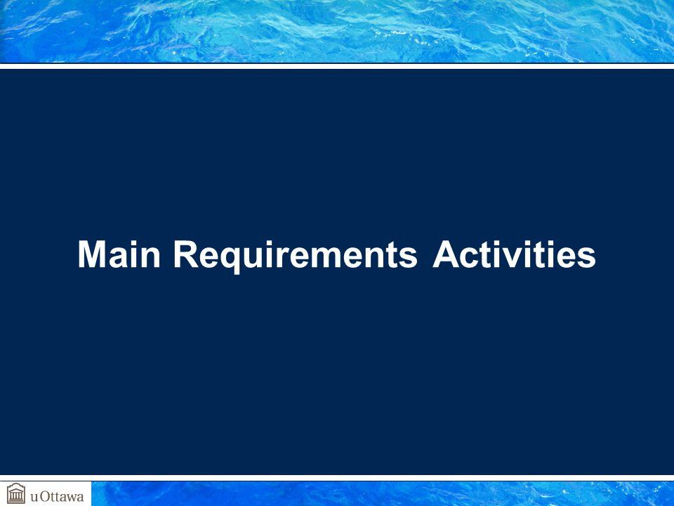Main Requirements Activities