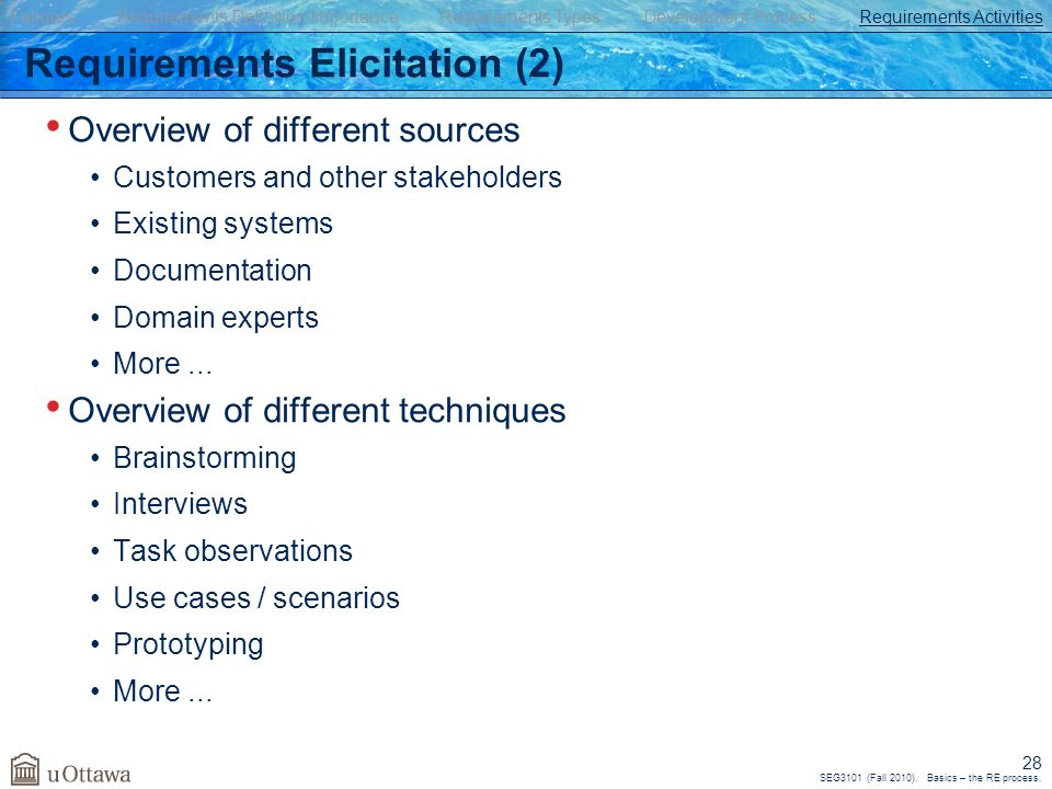 SEG3101 (Fall 2010). Basics – the RE process. 28 Requirements Elicitation (2) Overview of different sources Customers and other stakeholders Existing