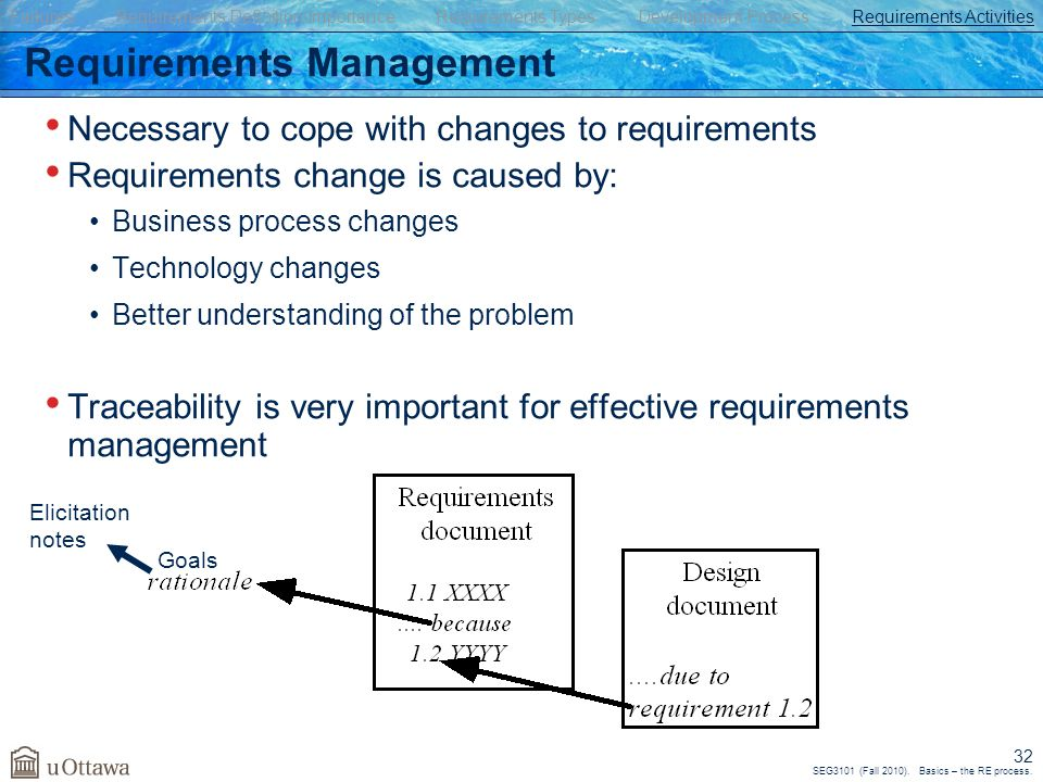 SEG3101 (Fall 2010). Basics – the RE process. 32 Requirements Management Necessary to cope with changes to requirements Requirements change is caused