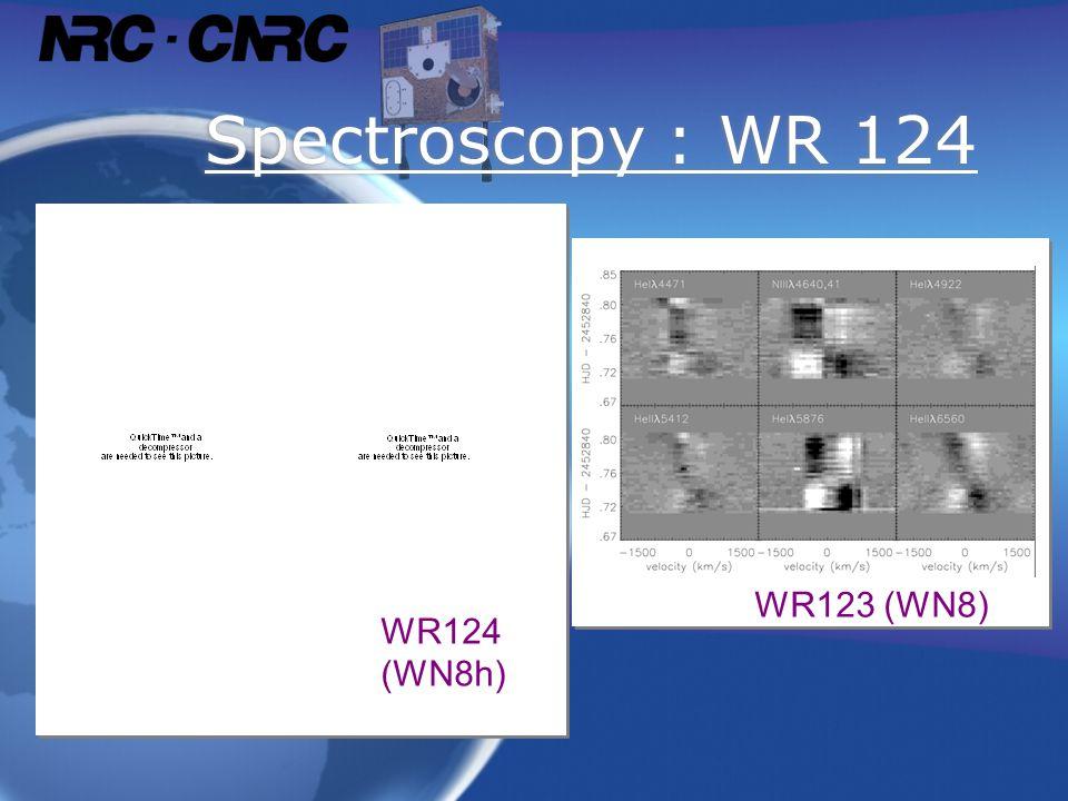 Spectroscopy : WR 124 WR124 (WN8h) WR123 (WN8)