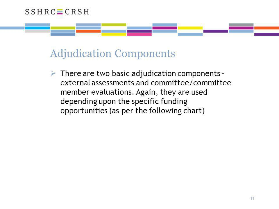 11 Adjudication Components  There are two basic adjudication components – external assessments and committee/committee member evaluations.