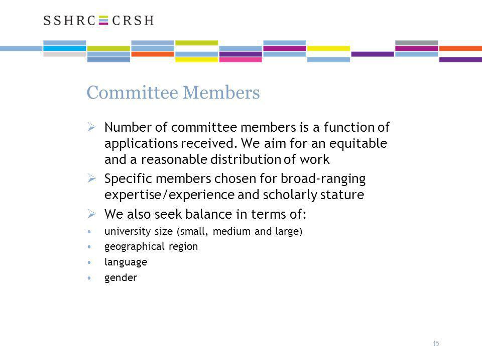 15 Committee Members  Number of committee members is a function of applications received.