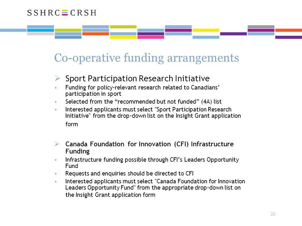 25 Co-operative funding arrangements  Sport Participation Research Initiative Funding for policy-relevant research related to Canadians' participation in sport Selected from the recommended but not funded (4A) list Interested applicants must select Sport Participation Research Initiative from the drop-down list on the Insight Grant application form  Canada Foundation for Innovation (CFI) Infrastructure Funding Infrastructure funding possible through CFI's Leaders Opportunity Fund Requests and enquiries should be directed to CFI Interested applicants must select Canada Foundation for Innovation Leaders Opportunity Fund from the appropriate drop-down list on the Insight Grant application form