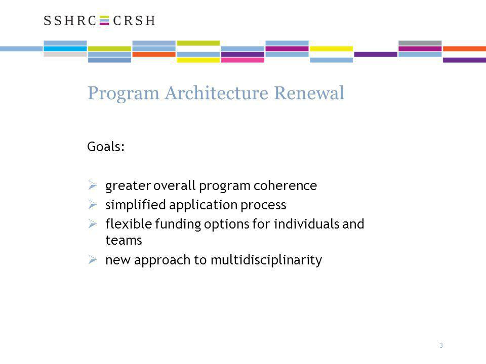 3 3 Program Architecture Renewal Goals:  greater overall program coherence  simplified application process  flexible funding options for individuals and teams  new approach to multidisciplinarity