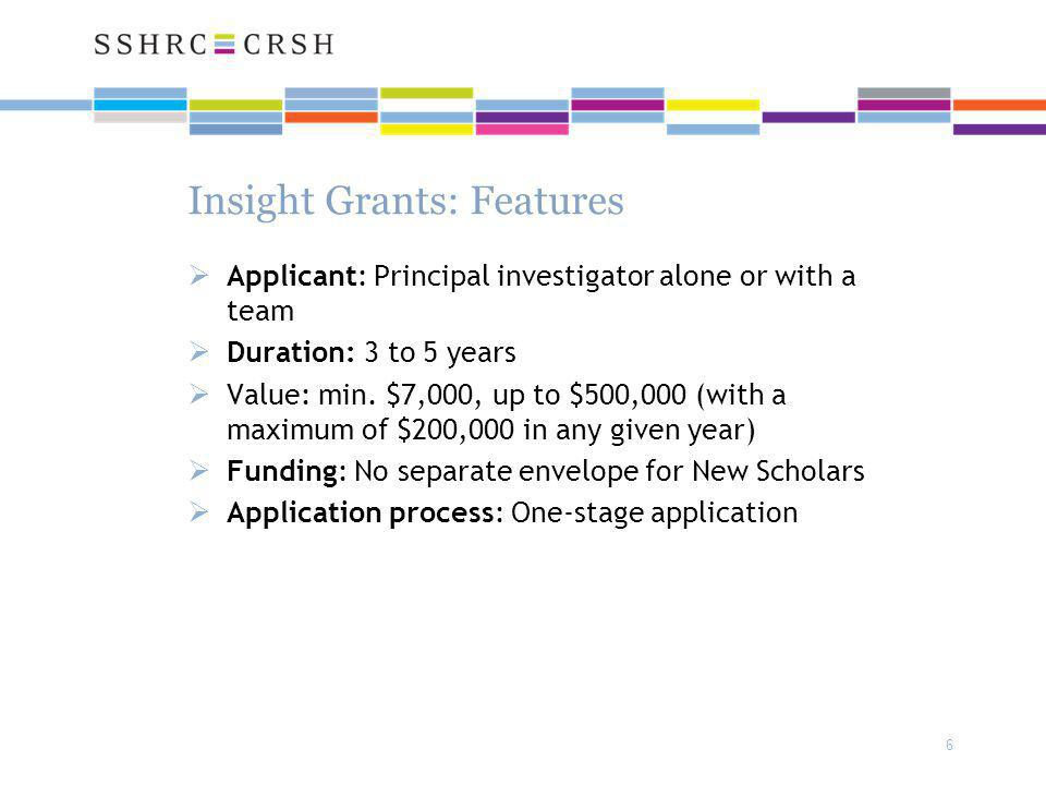 6 Insight Grants: Features  Applicant: Principal investigator alone or with a team  Duration: 3 to 5 years  Value: min.