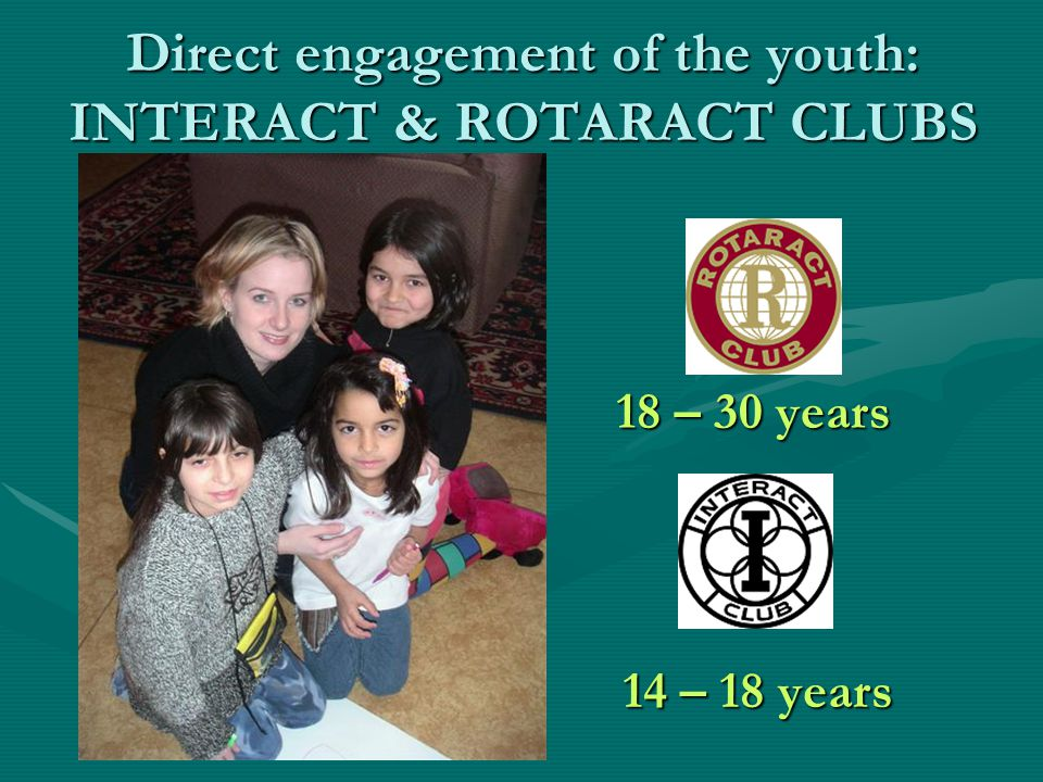 Direct engagement of the youth: INTERACT & ROTARACT CLUBS 14 – 18 years 18 – 30 years