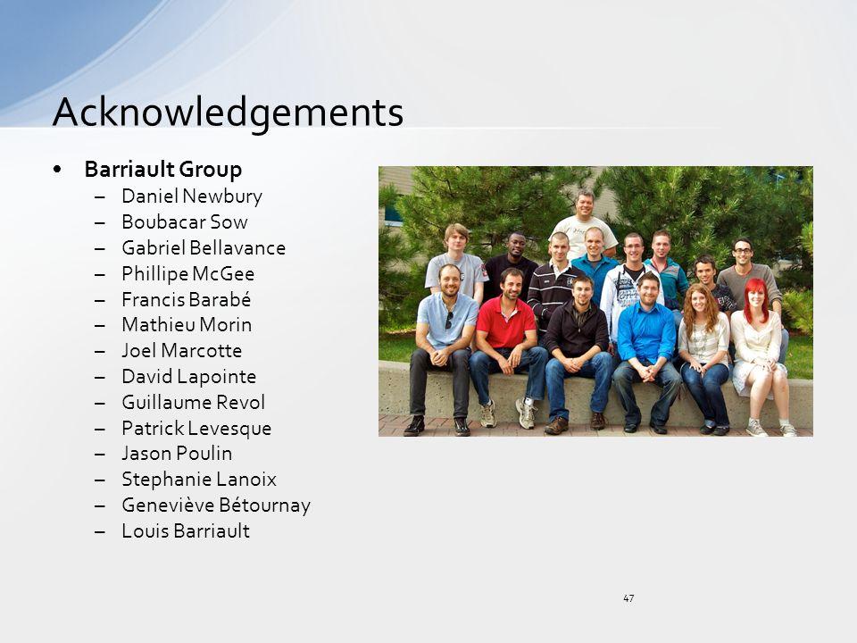 Barriault Group –Daniel Newbury –Boubacar Sow –Gabriel Bellavance –Phillipe McGee –Francis Barabé –Mathieu Morin –Joel Marcotte –David Lapointe –Guill