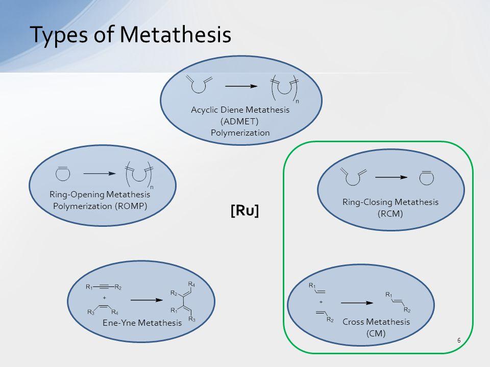 [Ru] 6 Ring-Opening Metathesis Polymerization (ROMP) Acyclic Diene Metathesis (ADMET) Polymerization Ring-Closing Metathesis (RCM) Cross Metathesis (CM) Ene-Yne Metathesis Types of Metathesis