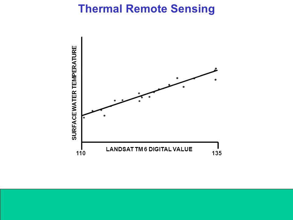 Thermal Remote Sensing LANDSAT TM 6 DIGITAL VALUE SURFACE WATER TEMPERATURE 110 135