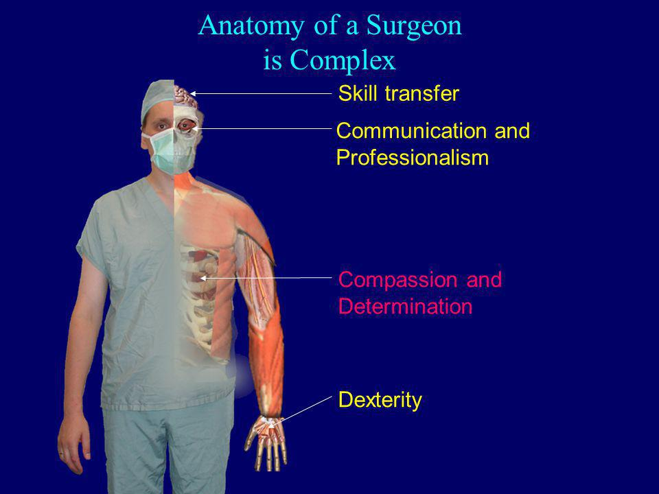 Anatomy of a Surgeon is Complex Skill transfer Dexterity Compassion and Determination Communication and Professionalism