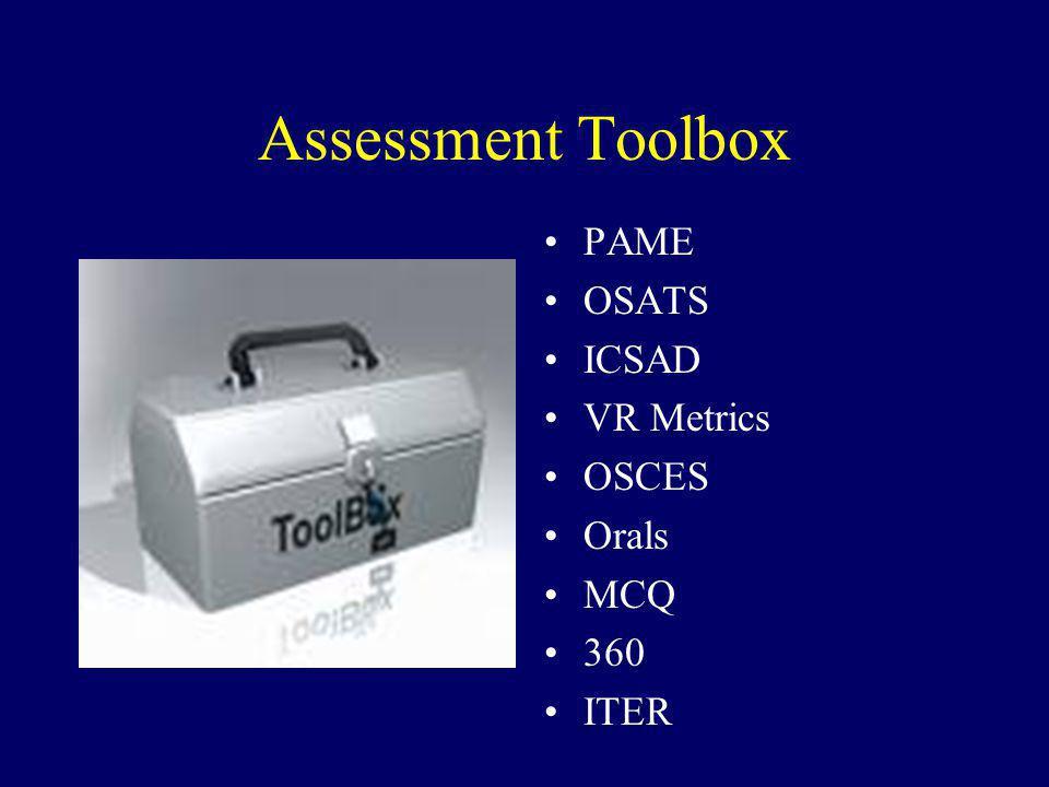 Assessment Toolbox PAME OSATS ICSAD VR Metrics OSCES Orals MCQ 360 ITER