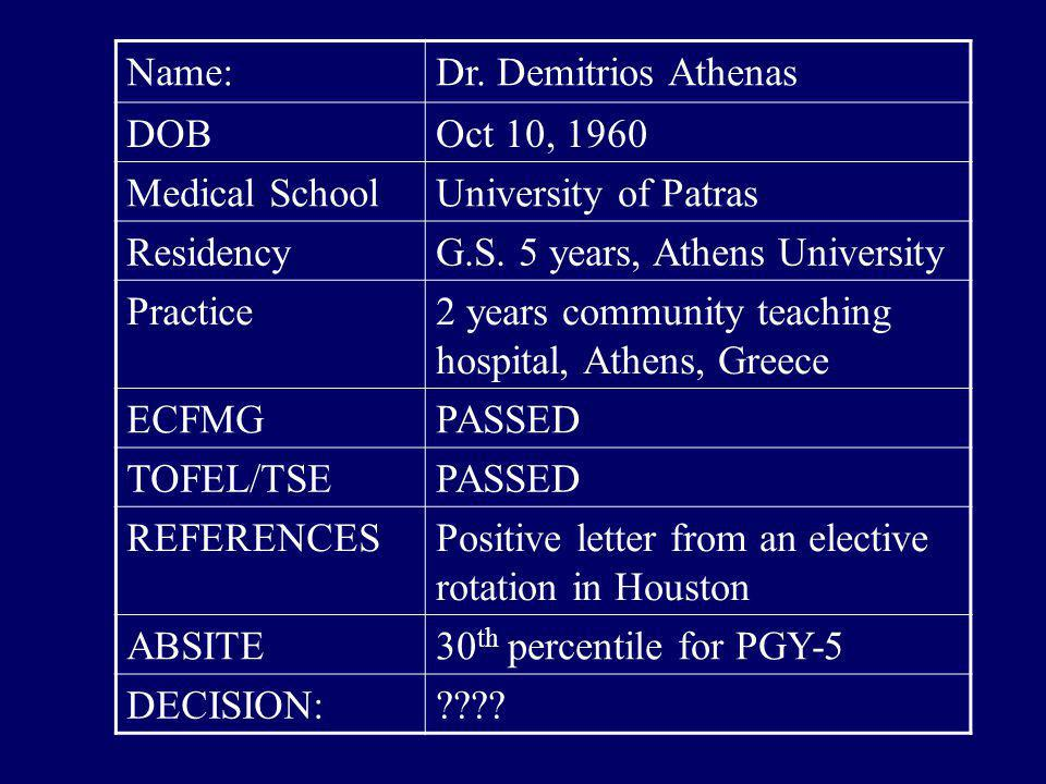 Name:Dr.Demitrios Athenas DOBOct 10, 1960 Medical SchoolUniversity of Patras ResidencyG.S.