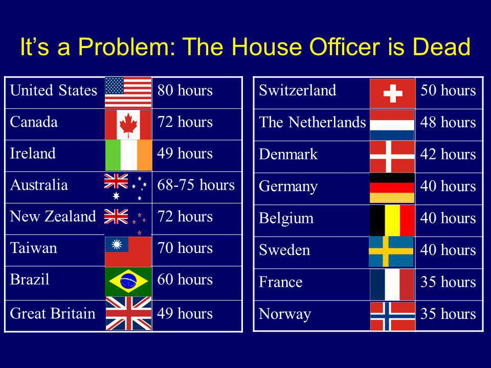 Switzerland50 hours The Netherlands48 hours Denmark42 hours Germany40 hours Belgium40 hours Sweden40 hours France35 hours Norway35 hours United States80 hours Canada72 hours Ireland49 hours Australia68-75 hours New Zealand72 hours Taiwan70 hours Brazil60 hours Great Britain49 hours It's a Problem: The House Officer is Dead