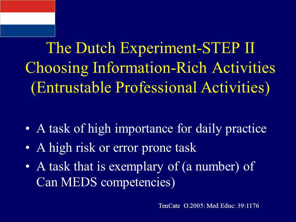 The Dutch Experiment-STEP II Choosing Information-Rich Activities (Entrustable Professional Activities) A task of high importance for daily practice A high risk or error prone task A task that is exemplary of (a number) of Can MEDS competencies) TenCate O.2005: Med Educ: 39:1176