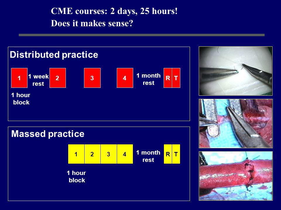 CME courses: 2 days, 25 hours.Does it makes sense.