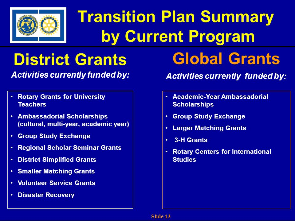 Slide 13 Transition Plan Summary by Current Program District Grants Activities currently funded by: Rotary Grants for University Teachers Ambassadorial Scholarships (cultural, multi-year, academic year) Group Study Exchange Regional Scholar Seminar Grants District Simplified Grants Smaller Matching Grants Volunteer Service Grants Disaster Recovery Global Grants Activities currently funded by: Academic-Year Ambassadorial Scholarships Group Study Exchange Larger Matching Grants 3-H Grants Rotary Centers for International Studies