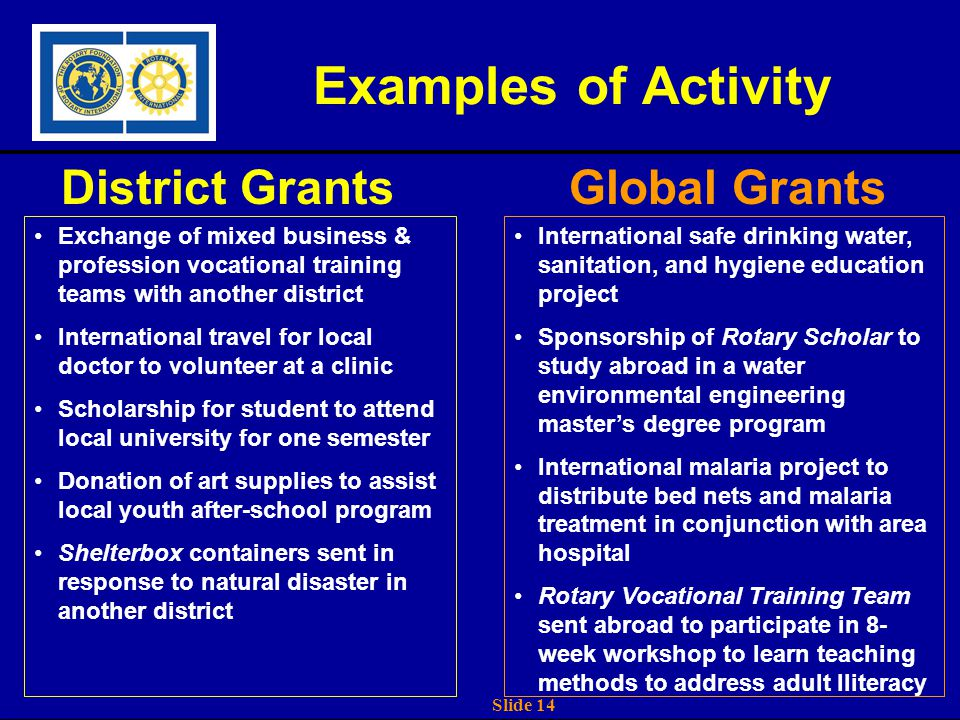 Slide 14 Examples of Activity District Grants Exchange of mixed business & profession vocational training teams with another district International travel for local doctor to volunteer at a clinic Scholarship for student to attend local university for one semester Donation of art supplies to assist local youth after-school program Shelterbox containers sent in response to natural disaster in another district Global Grants International safe drinking water, sanitation, and hygiene education project Sponsorship of Rotary Scholar to study abroad in a water environmental engineering master's degree program International malaria project to distribute bed nets and malaria treatment in conjunction with area hospital Rotary Vocational Training Team sent abroad to participate in 8- week workshop to learn teaching methods to address adult lliteracy
