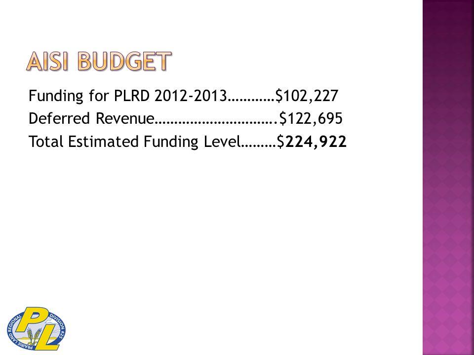 Funding for PLRD 2012-2013…………$102,227 Deferred Revenue………………………….$122,695 Total Estimated Funding Level………$224,922